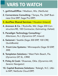AcctTwo Named a VAR to Watch for 2015