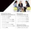Avitus Group Gears Up to Award Two Employees an All-Inclusive Trip to Anywhere in the World; Announces September Deadline for 2015 Employee Referral Program Competition