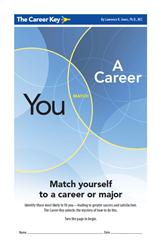 career test booklet