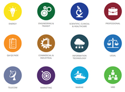 System One specialty icons