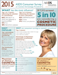 ASDS Survey: Half of Consumers Considering Cosmetic Procedure
