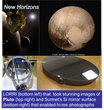 Surmet Proudly Announces its Role in NASA's New Horizons Mission and the Stunning Images of Pluto
