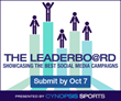 Call For Entries - 2015 Cynopsis Sports Leaderboard