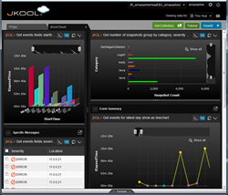 jKool Operational Intelligence for DataStax Enterprise