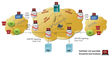 GL Announces Enhanced SIGTRAN Protocol Test Suite for Hybrid Networks