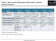 Can Alternative Payment Methods Challenge Cards for E-Commerce Transactions?