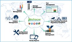 BioTracer-Workflow