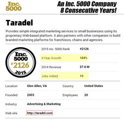 Taradel Inc 5000