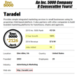 Taradel LLC Named to Inc. 5000 Eight Consecutive Years, Direct Mail Powers 184% Growth