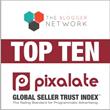 The Blogger Network Ranks in Top Ten of Pixalate's Global Seller Trust Index
