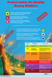 Learn about wildfire air pollution