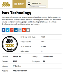 Inc 5000 Ranks Isos Technology Number 3220