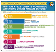 International Connections Academy Shares Results of Parent Satisfaction Survey