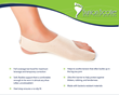 Bunion Bootie, the Very Popular Bunion Treatment Splint, is Offering Special Discounts to Celebrate Customer Appreciation Week, Today Through October 4th, 2015.