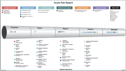 PipelinePlus 2.0 Funnel Chart