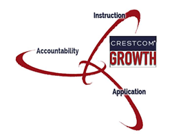 three core elements of Crestcom leadership training