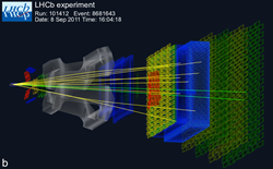 Event display from the LHCb experiment at CERN's LHC. Proton-proton collisions at the interaction point (far left) result in a shower of leptons and other charged particles. (CERN/LHCb Collaboration)