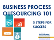 DATAMARK Releases Video Preview of Popular Business Process Outsourcing eBook