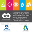 Cradle to Cradle Products Innovation Institute and Autodesk Announce Winners of Fall 2015 Product Design Challenge