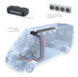 Webasto Develops Complete Climate Control Aftermarket Solution for Ram ProMaster ®