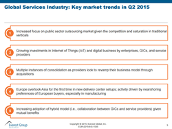 Global Services Industry: Key market trends in Q2 2015