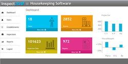 Hotel Housekeeping Inspection Software