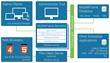 MobileWorxs MobileFrame Enterprise Mobility