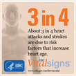 New CDC Report: Most Americans' hearts are older than their age