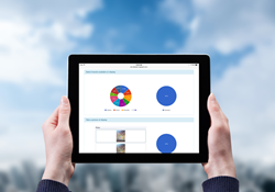 New Revolution in Retail Mobile Data Collection as KPIs Become Easier...