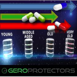 geroprotectors.org