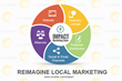 Locable to Fuel Economy Growth by Focusing on Small Business Marketing