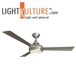 National Ceiling Fan Day - The Best Modern Energy Efficient Ceiling Fans