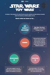 Star Wars Toy Wars Infographic