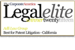Article on Patent Litigation Reform Focuses on the Current and Future State of Patent Law, Notes Adli Law Group, P.C.