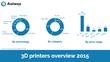 3D printers market overview, 2015