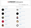 A rank of the most popular brands posting #LFW on Instagram