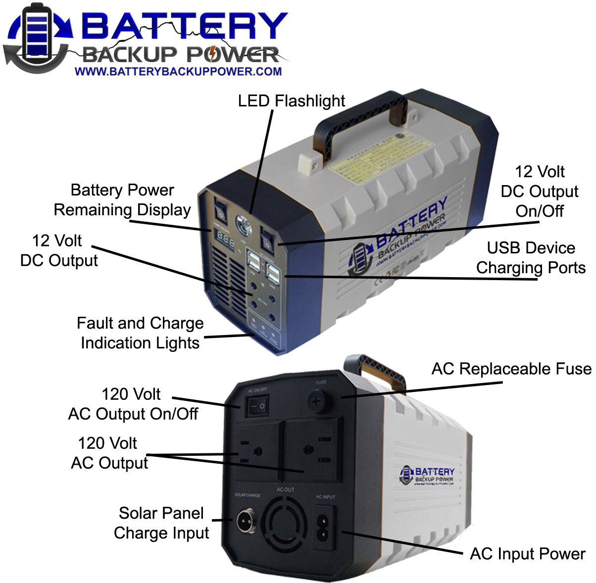 Battery Backup Power Inc Portable Lithium Solar Energy