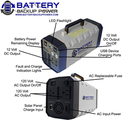 Battery Backup Power Portable Lithium Uninterruptible Power Supply (UPS) On Kickstarter