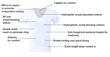 NanoDri Sweat Resistant Shirts Aim to Make Sweat Stains a Thing of the Past