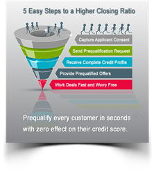 eQualify Online Sales Funnel