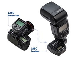 Laso Transmitter & Receiver in action