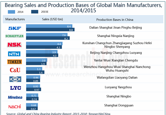 Chinese Sensor Market Worth RMB247 Billion by 2018 Says A ...