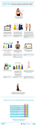 Maybe*_Infographic. How millennial shoppers decide what to buy
