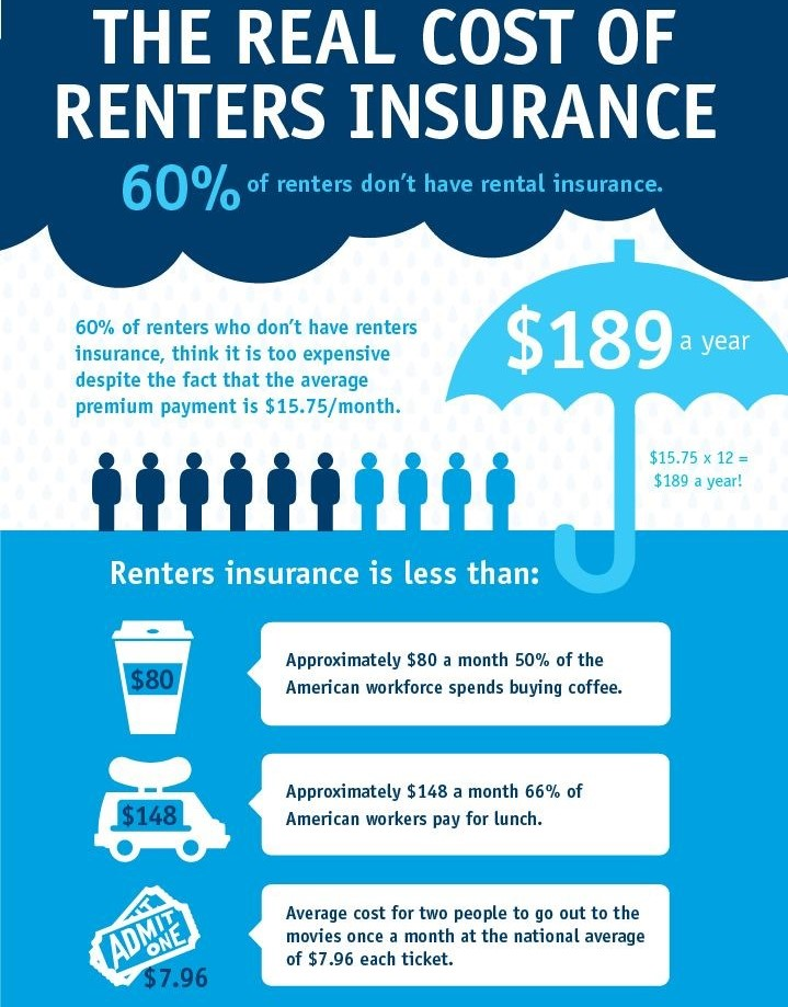 Renter Insurance Quotes New Renters Insurance Quotes From Asi Now Offered Through Nations