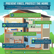 ESFI's Fire Prevention Week infographic