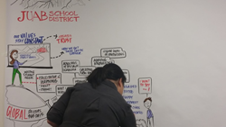 Juab School district works with a graphic recorder to capture their vision for personalized learning