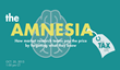 The Amnesia Tax: Upcoming Webinar Details 'How Market Research Teams Pay The Price By Forgetting What They Know.'