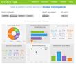 Industry Data Portal from Conviva Sheds New Light on Benchmarking QoE Metrics