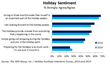 A More Positive Consumer Outlook Will Boost 2015 Holiday Season, Reports NPD