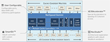NetSpeed Introduces the Industry's First Fully Configurable Cache-Coherent Network-On-Chip